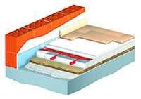 systemplatten für fußbodenheizung